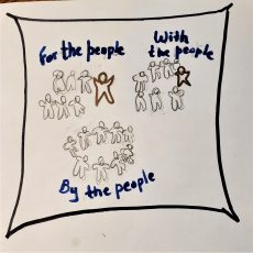 "Moving facilitation from ""for the people"" to ""by the people"""